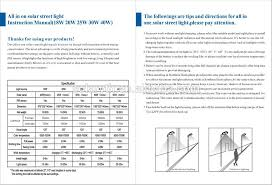 30w Solar Street Light Proposal,Sale Led Solar Street Light Price ...