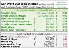 Charity Ceo Salaries Chart Nonprofit Ceo Salary Meme Offers A Lesson On Responding To