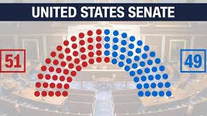 Senate Seating Chart Democratic Win Changes Senate Impacts Trump