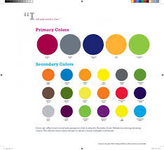 57 Extraordinary Mood Ring Colours And What They Mean
