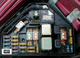timely topics the vigor s fuse boxes under hood fuse relay box inside