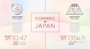 To penetrate japanese online market