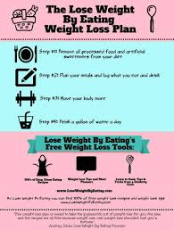 the lose weight by eating plan 4 steps to change your life