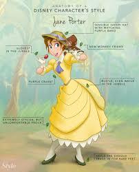 Anatomy of a Disney Character's Style: Jane Porter   Disney Style