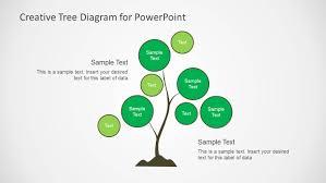 tree in powerpoint creative tree diagrams for powerpoint slidemodel