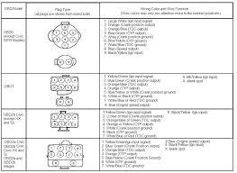 obd0 dpfi gt obd1 distributor wiring hondatech wiring diagram rows