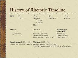 History Of Plato Essay