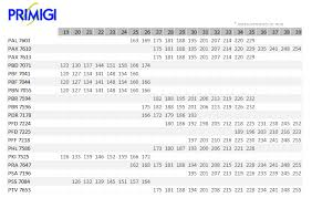 Explanatory Primigi Shoe Size Chart 2019
