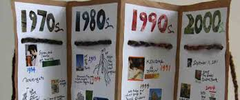 Creative Timelines For Projects Handmade Timeline Accordian Books
