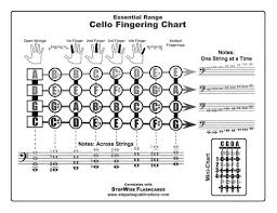 Cello Notes Chart Pin On Music Education