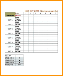 Employees Schedule Template Duty Resume Ideas Employee Monthly