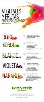 Dale Color A Tu Alimentaci N Con Esta Infograf A Nutricional
