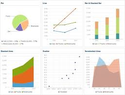 Confluence For Business Intelligence Part 3 Charts And