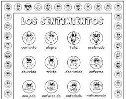 Spanish Feelings Chart Spanish Feeling Faces Learning Spanish Spanish Activities