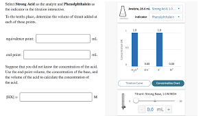 Select Strong Acid As The Analyte And Phenolphthal