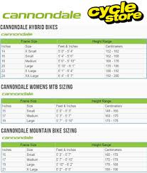 Cannondale Bike Fit Chart Cannondale F Si Carbon 2 29er Mountain Bike Large
