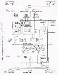 Frigidaire affinity dryer wiring diagram wiring diagram manual