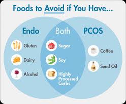 What Do You Eat If You Have Pcos Or Endo Progyny
