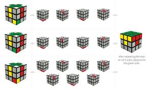 Pattern To Solve Rubik's Cube Fascinating How To Solve A Rubik's Cube Pictures For Beginners