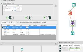 Solved: Summarize Tool - Max and corresponding fields. - Alteryx Community
