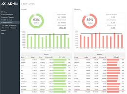 Budget To Actual Template Excel Dashboard Examples Adnia Solutions
