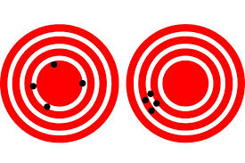 Accuracy And Precision Venn Diagram What Is The Difference Between Accuracy And Precision