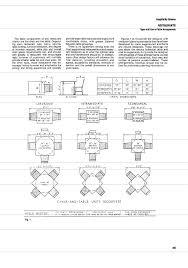 Interior Architecture U0026 Design School U0026 Degree  NewSchoolTypes Of Interior Design Courses