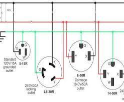 us electrical wire color code brilliant nissan wiring diagram color us electrical wire color code fantastic ac plug wire color wire center u2022 rh plasmapen co