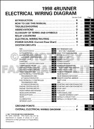 toyota runner wiring diagram manual original
