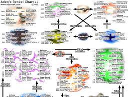 Aden S Renkei Chart The Magitekarmy Links