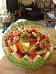 fruit salad bowl recipe. Interesting Recipe Throughout Fruit Salad Bowl Recipe R