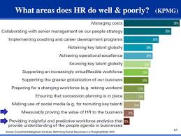 people management practices from google facebook and apple what areas does hr do well poorly