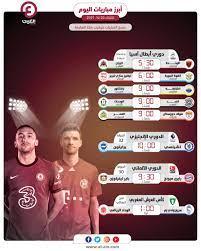 مواعيد مباريات اليوم الثلاثاء 20 أبريل 2021 والقنوات الناقلة