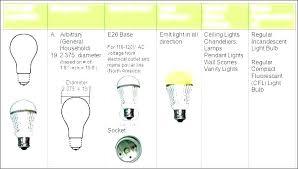 Bulb Chart Candelabra Base Size Hypnotists Info