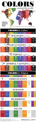 17 best images about esol cross cultural communication on color perception by culture infographics mania
