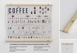 Pop Chart Lab Coupon The Compendious Coffee Chart Coffee Chart Coffee Books