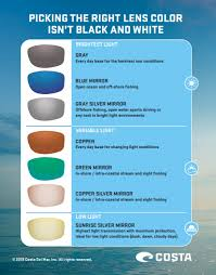 Costa Del Mar Lens Color Chart Gear Review Costa Sunglasses Rinconcito Spearo