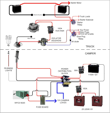 7 wire trailer connector diagram in wiring for rv plug gooddy org 7 way trailer plug wiring diagram dodge at Rv Plug Diagram