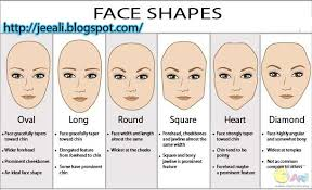 Finding The Right Hairstyle collections of right hairstyle for your face shape cute 8506 by stevesalt.us
