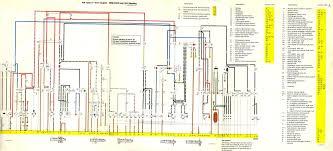 volkswagen wiring diagrams electrical circuit wiring diagram vw touran 2018 wiring diagram for vw touareg best