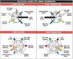 2014 dodge ram trailer wiring diagram a special series for dodge Dodge Trailer Plug Wiring Diagram 7 a selection of the best how to assemble the circuit to make dodge ram trailer wiring 7 pin trailer plug wiring diagram for dodge