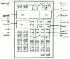 similiar ford f fuse panel diagram keywords ford f350 fuse box diagram as well 2006 ford f 250 fuse panel diagram