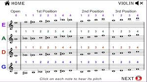 Orchestral Strings Fingering Chart Violin Viola Cello String Bass By Christian Liang