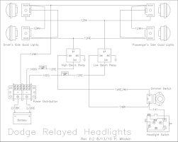 1987 dodge w150 wiring diagram 1987 wiring diagrams online someone already has