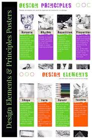Visual Literacy Definitions Visual Literacy Design Principles Poster English