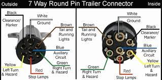 wiring diagrams besides 7 pin trailer connector wiring diagram Ford 7 Pin Wiring Diagram pin vehicle wiring diagram to semi 7 round wire center u2022 rh ayseesra co