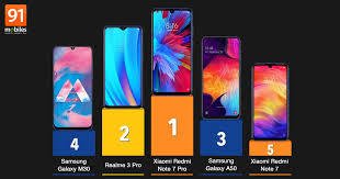Smartphone Comparison Chart India Top 20 Mobile Phones In India In April 2019 91mobiles