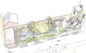 Small Picture Design Fees Doug Holloway Garden Design