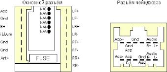 pioneer rds radio wiring diagram wiring diagram pioneer premier stereo wiring diagram