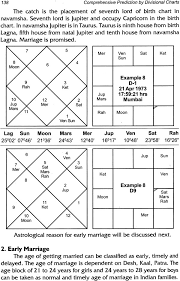 South Indian Birth Chart Predictions Comprehensive Prediction By Divisional Charts An Original Research Work
